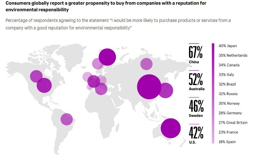 2 sustainability trends ecommerce 2021