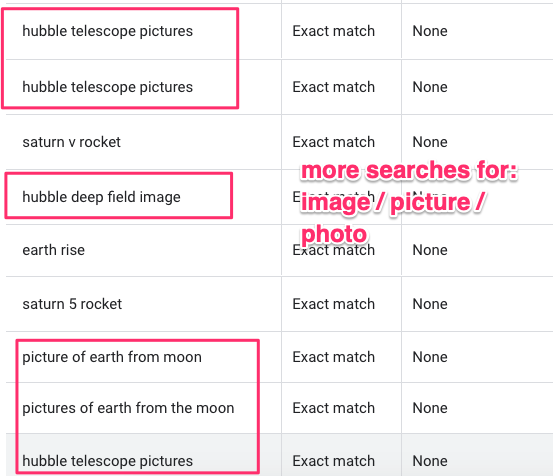 increase-irrelevant-search-queries