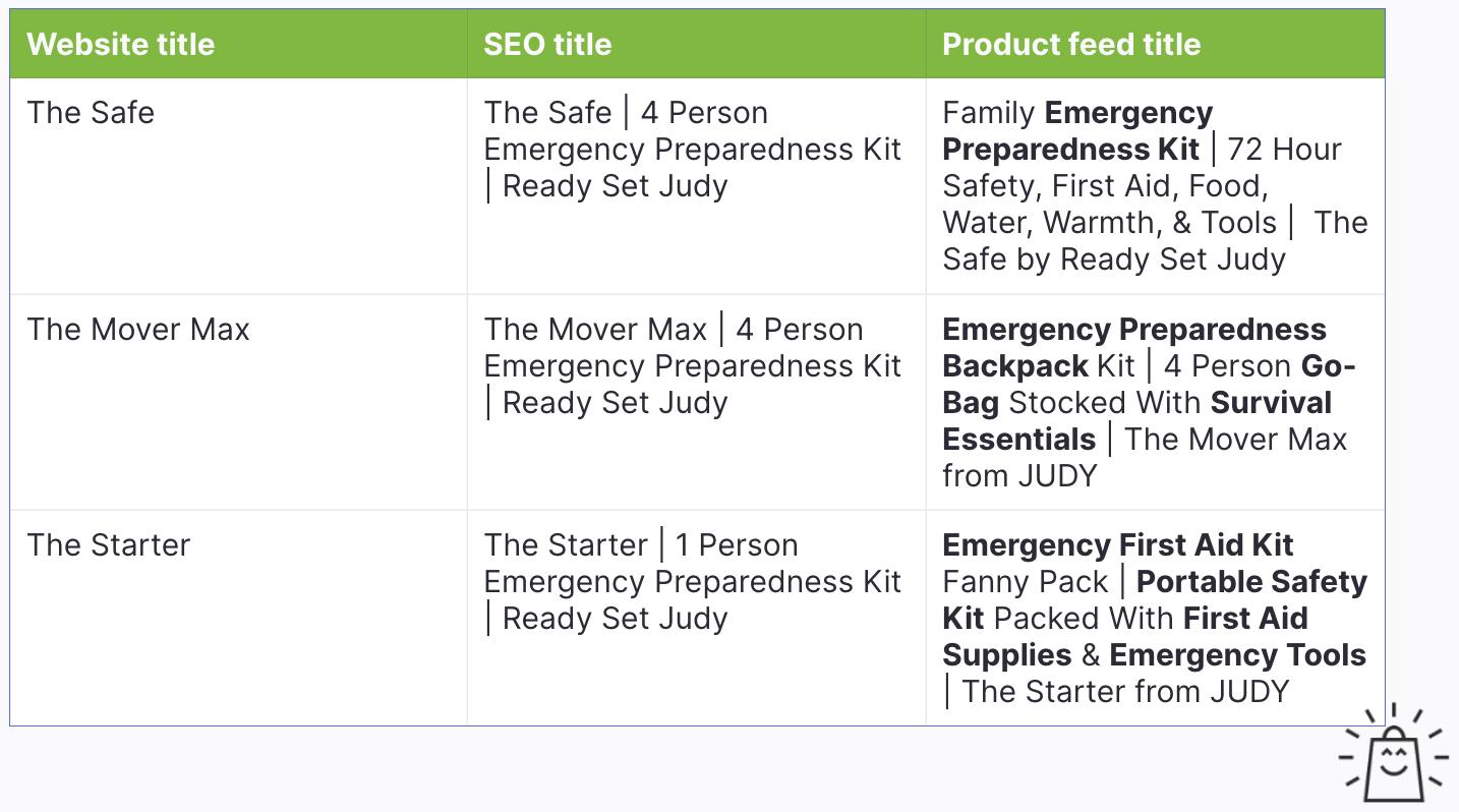 google-product-title-optimization-example