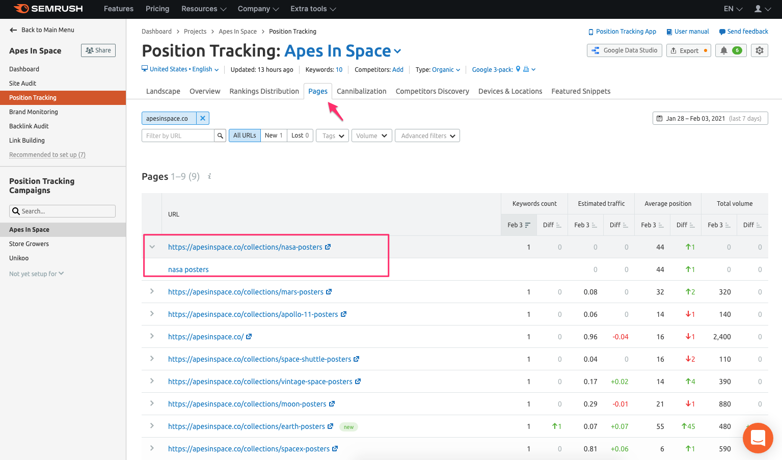 semrush position tracking pages report