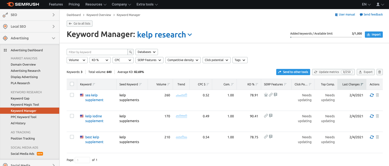 semrush keyword manager list
