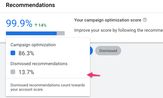 dismissed vs applied recommendation optimization score