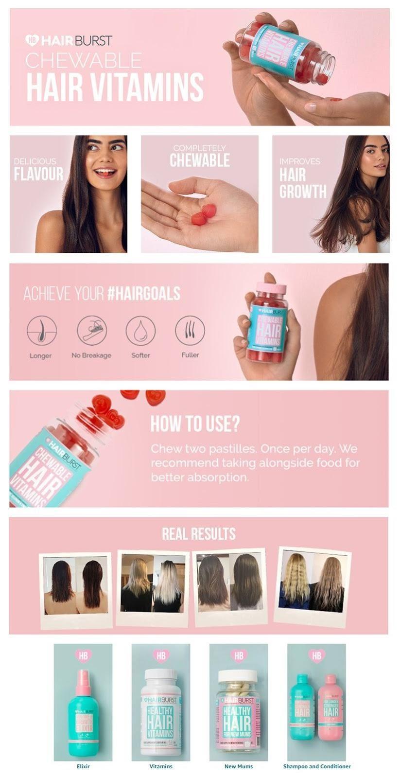 Hairburst Product Description Amazon Listing Optimization